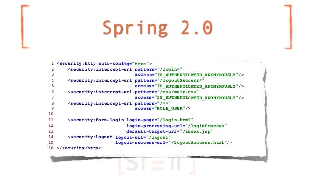 "Spring 2.0 1 <security:http auto-config=""true""> 2     <security:intercept-url pattern=""/login*"" 3                         ..."
