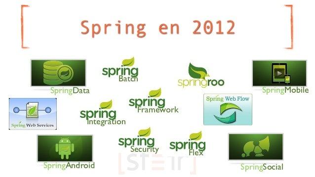 Spring en 2012                  Batch SpringData                                       SpringMobile                       ...