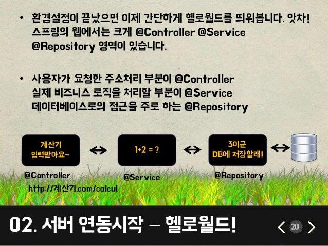 02. 서버 연동시작 – 헬로월드! 20 • 환경설정이 끝났으면 이제 간단하게 헬로월드를 띄워봅니다. 앗차! 스프링의 웹에서는 크게 @Controller @Service @Repository 영역이 있습니다. • 사용자...