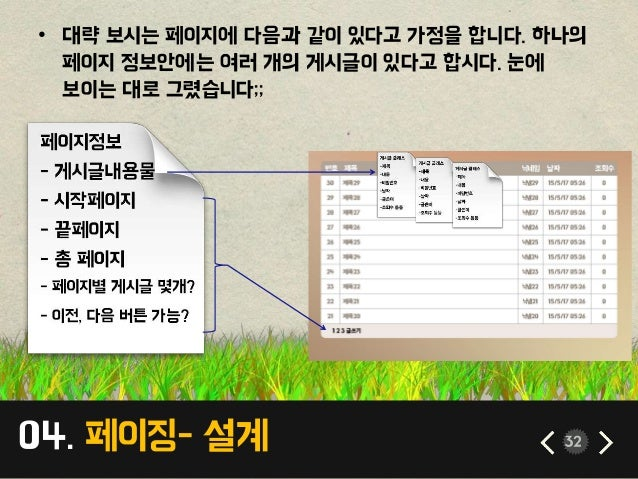04. 페이징- 설계 32 • 대략 보시는 페이지에 다음과 같이 있다고 가정을 합니다. 하나의 페이지 정보안에는 여러 개의 게시글이 있다고 합시다. 눈에 보이는 대로 그렸습니다;;