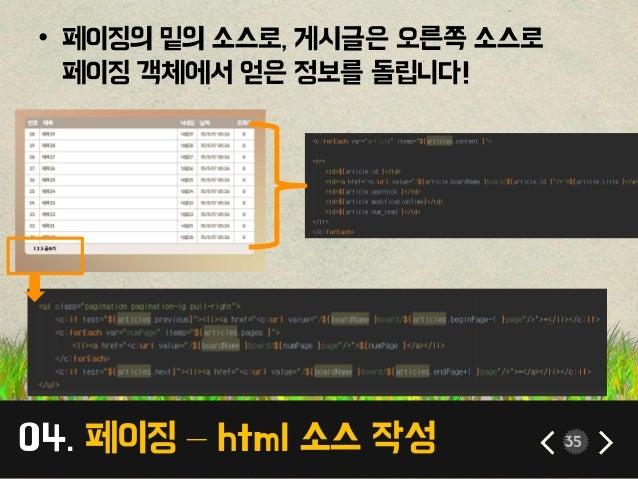 04. 페이징 – html 소스 작성 35 • 페이징의 밑의 소스로, 게시글은 오른쪽 소스로 페이징 객체에서 얻은 정보를 돌립니다!