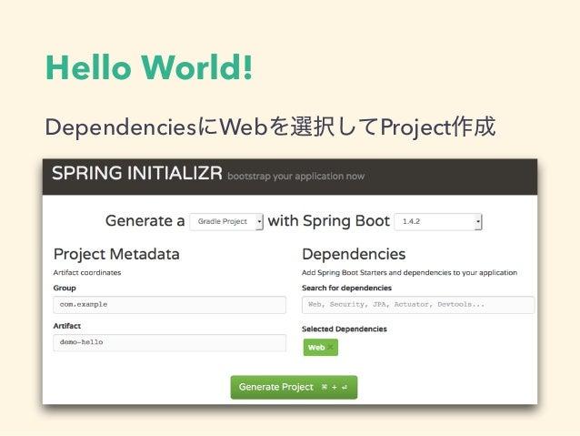 Hello World! Dependencies Web Project