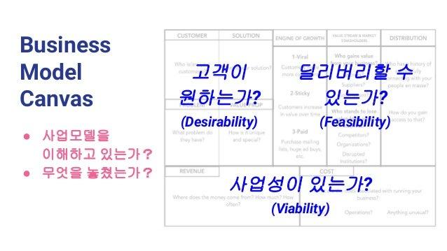 http://darmano.typepad.com/logic_emotion/2007/05/persona_ecosyst.html Persona Ecosystem Map ● 페르소나(사용자)가 제품을 사용하는 데 영향을 미치...