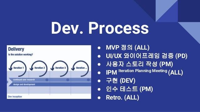 IPM ● 2~3주치 백로그만 추정 ● 개발자만 추정 참여 ● 구현 복잡도 0, 1, 2, 3 ● 3은 다시 분해