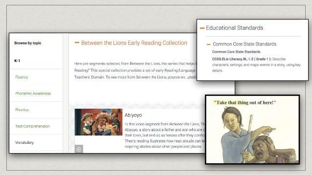 Digital blueprint for reading malvernweather Gallery