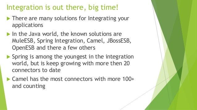 Integration Patterns With Spring integration