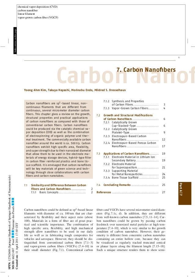 SPIN:12742608(SpringerHandbookofSpringerHandbookofNanomaterials) MSID:hb22-007ProofNummerdesProofs Createdon:11April201117...