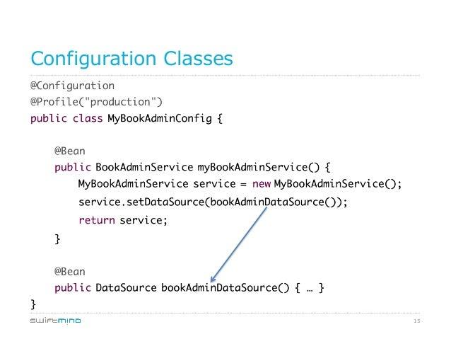 Configuration Classes  15