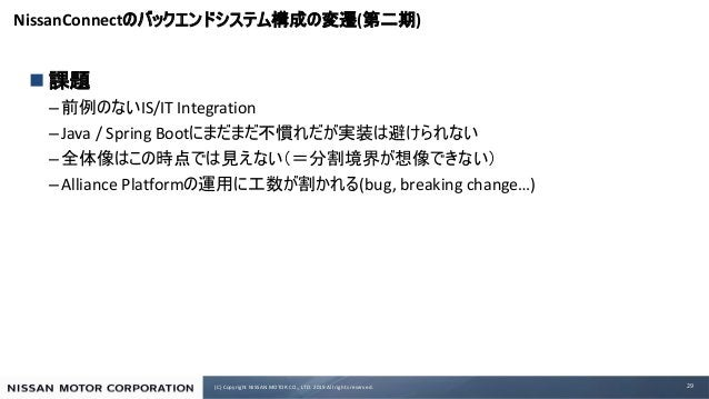 (C) Copyright NISSAN MOTOR CO., LTD. 2019 All rights reserved. NissanConnect ( ) n – IS/IT Integration –Java / Spring Boot...