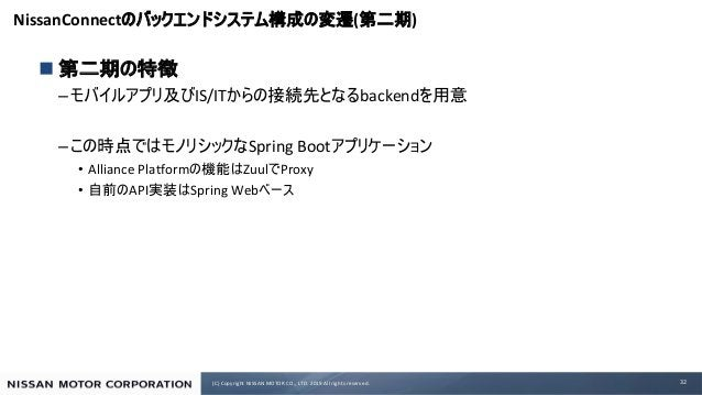 (C) Copyright NISSAN MOTOR CO., LTD. 2019 All rights reserved. NissanConnect ( ) n – IS/IT backend – Spring Boot • Allianc...