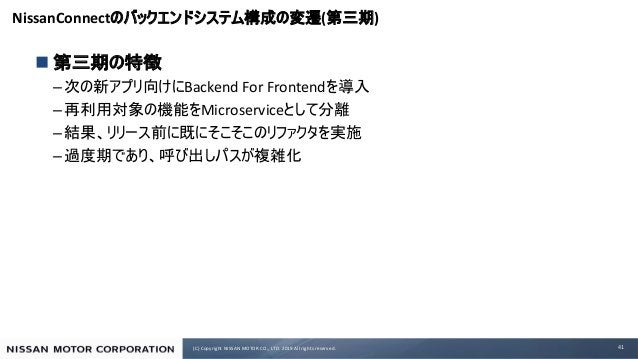 (C) Copyright NISSAN MOTOR CO., LTD. 2019 All rights reserved. NissanConnect ( ) n – Backend For Frontend – Microservice –...