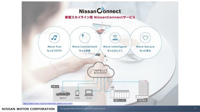 (C) Copyright NISSAN MOTOR CO., LTD. 2019 All rights reserved. 6 https://www3.nissan.co.jp/connect/service_skyline/service...