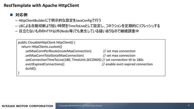(C) Copyright NISSAN MOTOR CO., LTD. 2019 All rights reserved. RestTemplate with Apache HttpClient n – HttpClientBuilder J...