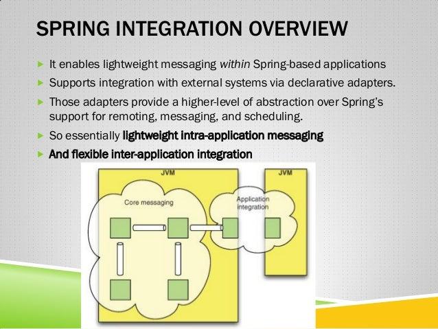 Enterprise Integration Patterns with
