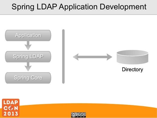 spring-ldap/index.adoc at master · spring-projects/spring ...