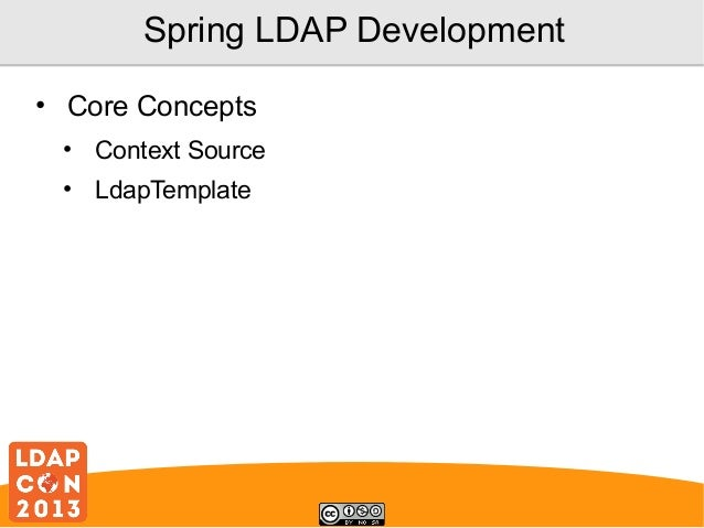 Spring LDAP Template Usage - Stack Overflow