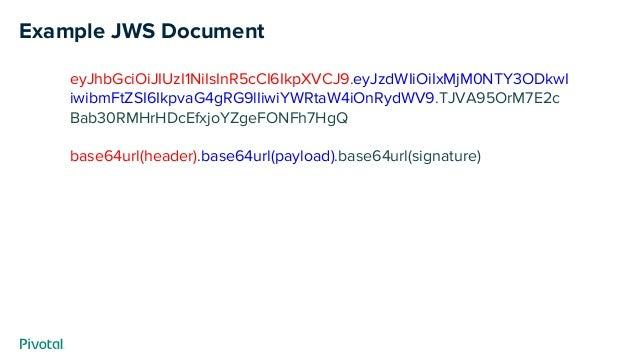 Example JWS Document eyJhbGciOiJIUzI1NiIsInR5cCI6IkpXVCJ9.eyJzdWIiOiIxMjM0NTY3ODkwI iwibmFtZSI6IkpvaG4gRG9lIiwiYWRtaW4iOnR...