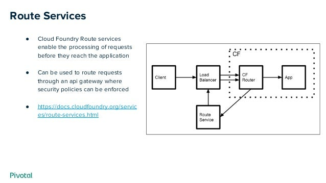 Route Services ● Cloud Foundry Route services enable the processing of requests before they reach the application ● Can be...