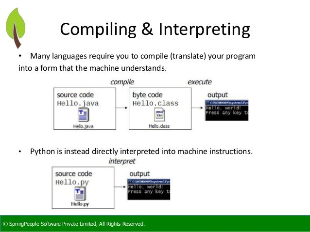 is python compiled or interpreted