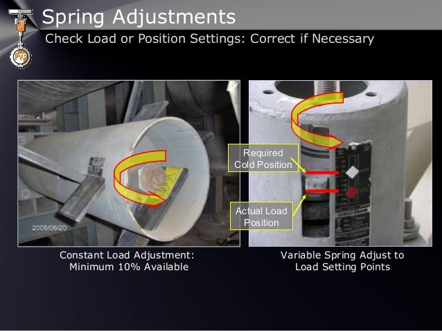 Load Indicator Pipe Hanger : Engineered spring supports practical hands on approach