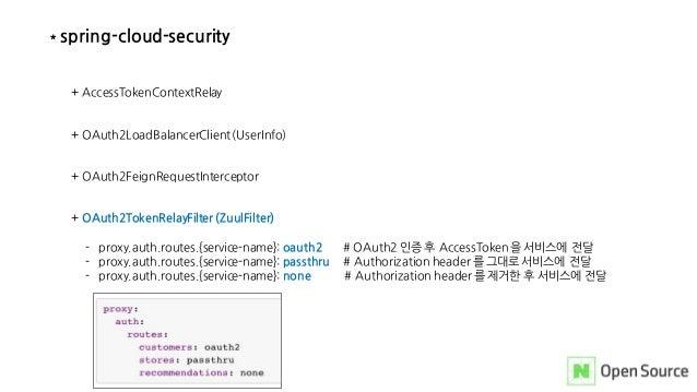 * spring-cloud-security + AccessTokenContextRelay + OAuth2LoadBalancerClient (UserInfo) + OAuth2FeignRequestInterceptor + ...