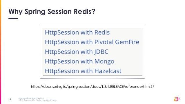 Redis Day TLV 2018 - Spring Session Redis