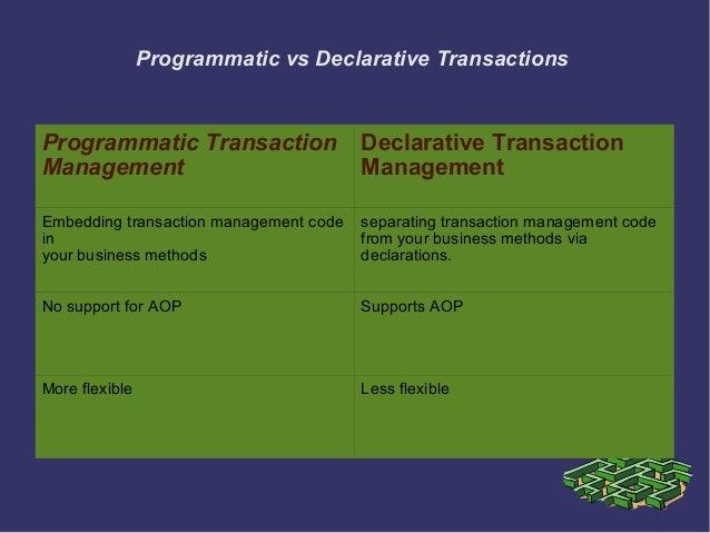 Effective Spring Transaction Management