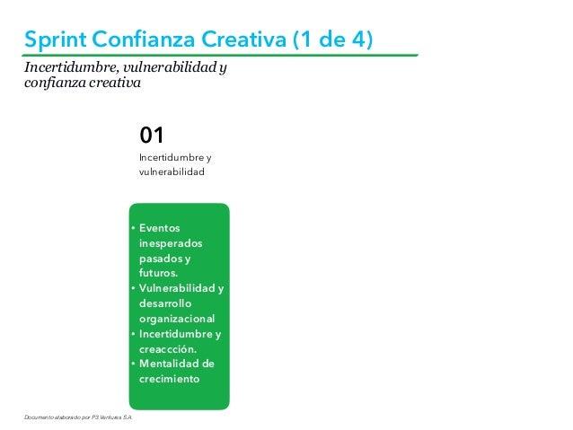 Documento elaborado por P3 Ventures S.A. Sprint Confianza Creativa (1 de 4) 01 Incertidumbre y vulnerabilidad • Eventos ine...