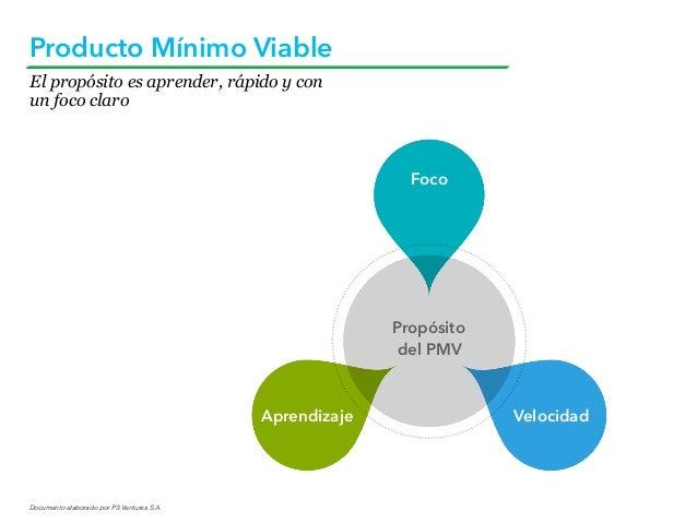 Documento elaborado por P3 Ventures S.A. El propósito es aprender, rápido y con un foco claro Producto Mínimo Viable Propó...