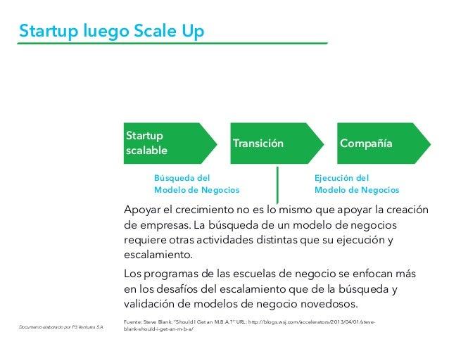 Documento elaborado por P3 Ventures S.A. Apoyar el crecimiento no es lo mismo que apoyar la creación de empresas. La búsqu...