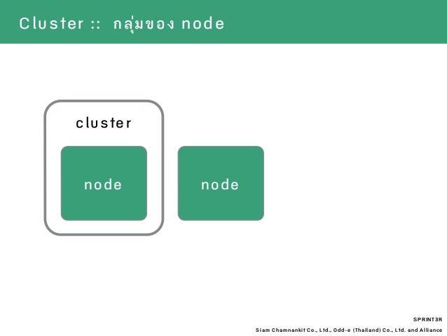 SPRINT3R Siam Chamnankit Co., Ltd., Odd-e (Thailand) Co., Ltd. and Alliance Cluster :: กลุ่มของ node node cluster node