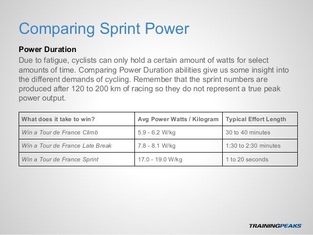 Comparing Sprint Power Power Duration Due to fatigue, cyclists can only hold a certain amount of watts for select amounts ...
