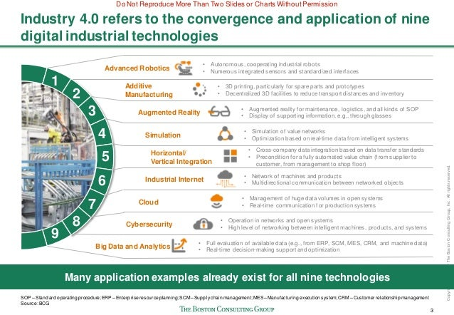 Sprinting To Value In Industry 4 0