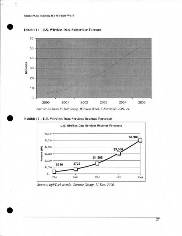 U.S. Wireless Data Services Revenue Forecasts $6,000 $5,000 $4,000 69. 2 $3,000 IX $2,000 $1,000 S- 2000 2001 2002 2003 20...