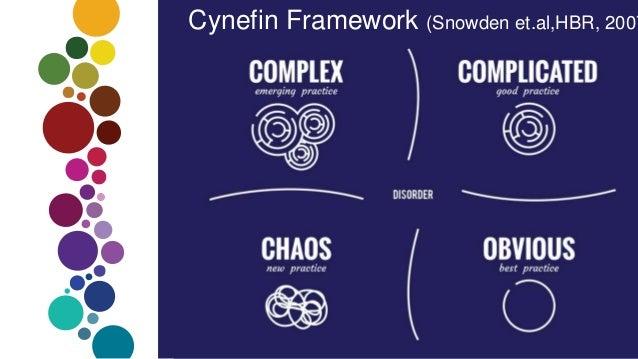 FoME Symposium 2015 | Workshop 9: Story-telling and other New Methods of Evaluation | Han Rakels & Bernadette van Dijck: SPROCKLER Slide 3