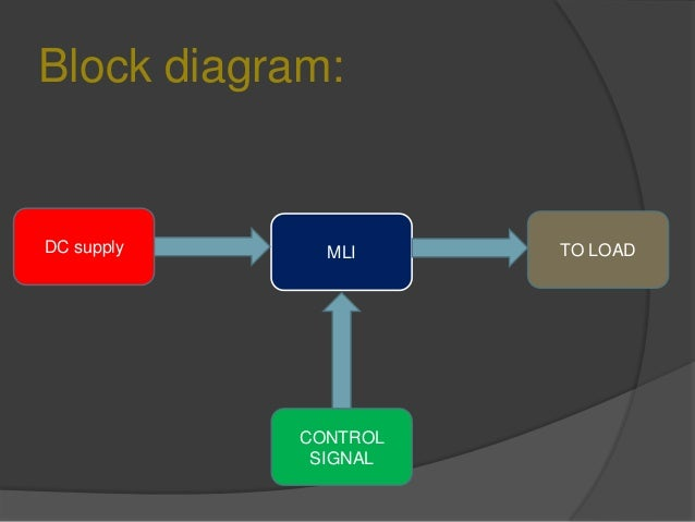 cascaded multilevel inverter project rh slideshare net Rectifier Block Diagram Power Supply Block Diagram