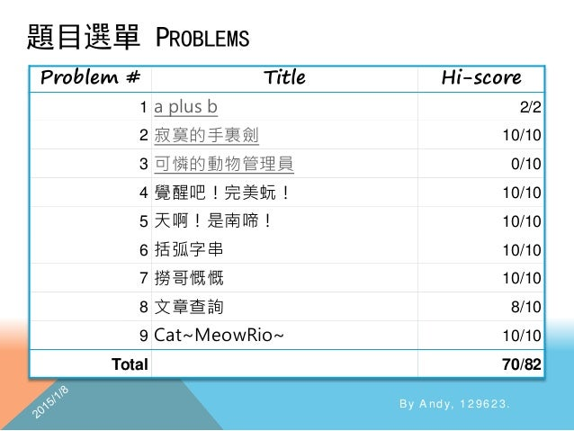Sprout 2013 Solution Slide 2
