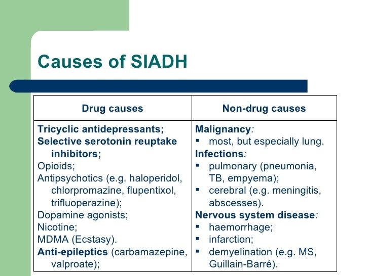 haloperidol drug