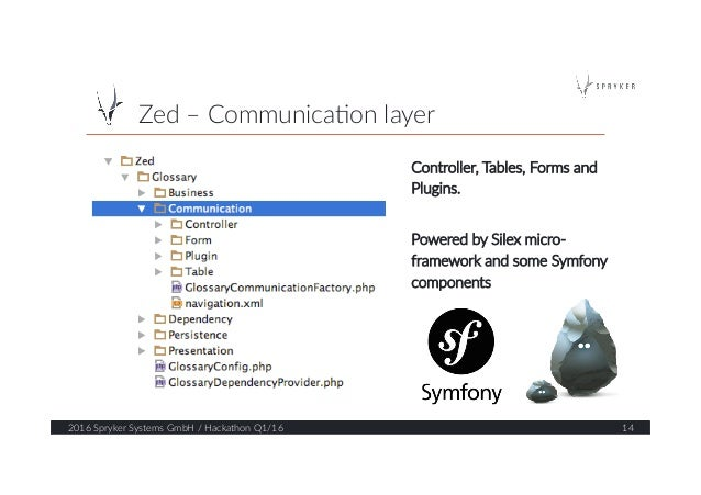 Zed – Communica?on layer  2016 Spryker Systems GmbH / Hackathon Q1/16  14  Controller, Tables, Forms and  ...