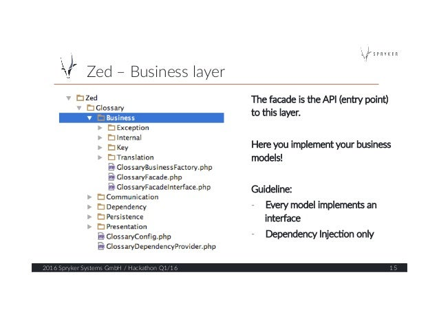 Zed – Business layer  2016 Spryker Systems GmbH / Hackathon Q1/16  15  The facade is the API (entry poin...
