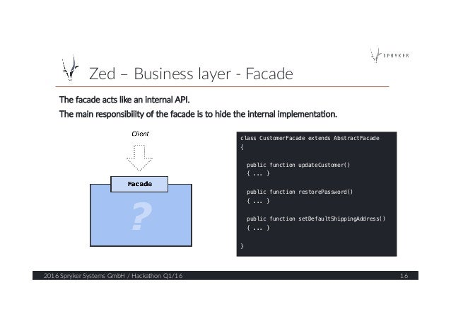 Zed – Business layer -‐ Facade  2016 Spryker Systems GmbH / Hackathon Q1/16  16  The facade acts like a...