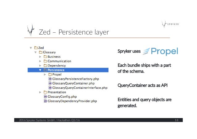 Spryker uses    Each bundle ships with a part  of the schema.    QueryContainer acts as API    En??es a...