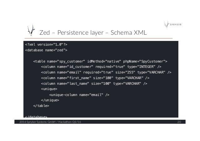 """Zed – Persistence layer – Schema XML  2016 Spryker Systems GmbH / Hackathon Q1/16  20  <?xml version=""""1.0""""?..."""
