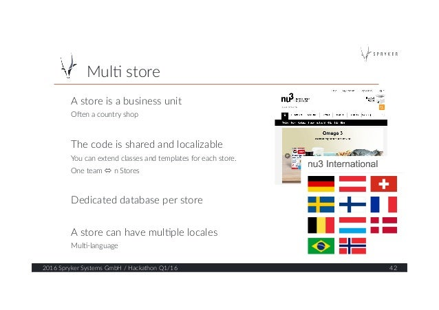 Mul? store  2016 Spryker Systems GmbH / Hackathon Q1/16  42  A store is a business unit  Osen a country ...