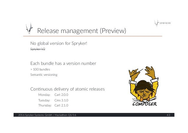 Release management (Preview)  2016 Spryker Systems GmbH / Hackathon Q1/16  43  No global version for Spryke...