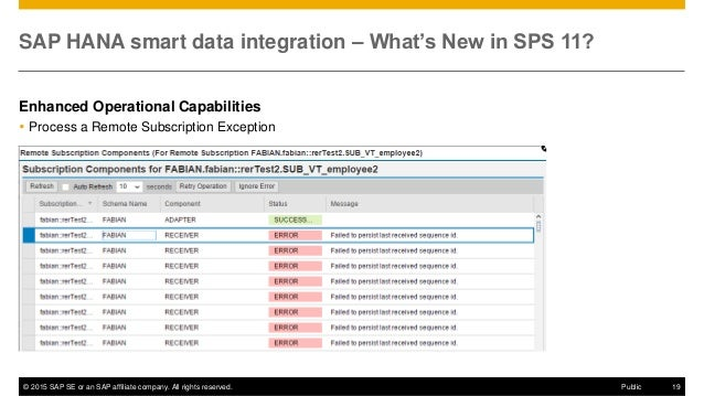 © 2015 SAP SE or an SAP affiliate company. All rights reserved. 19Public SAP HANA smart data integration – What's New in S...