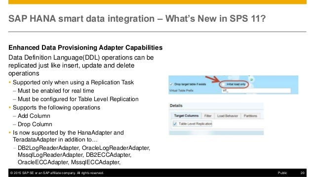 © 2015 SAP SE or an SAP affiliate company. All rights reserved. 20Public SAP HANA smart data integration – What's New in S...