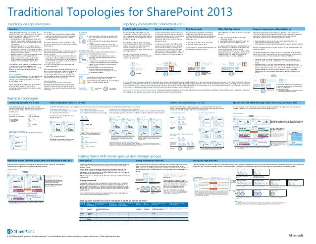 Traditional Topologies for SharePoint 2013Topology design principles                                                      ...