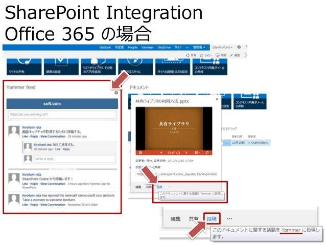 Sharepoint yammer - Yammer office 365 integration ...