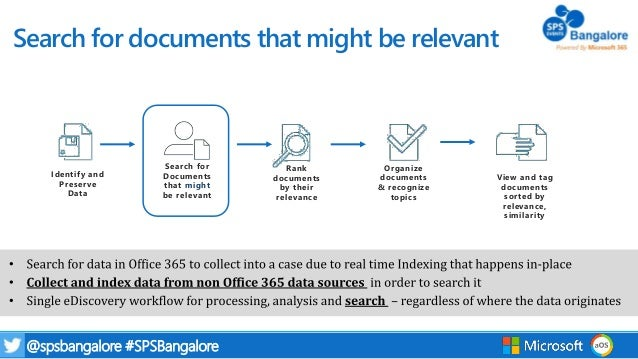 Building Efficient eDiscovery and Compliance with SharePoint